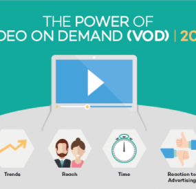 IAB Ireland – Video on Demand Infographic