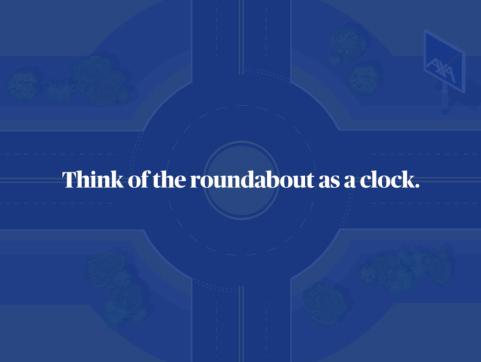 AXA – Roundabouts