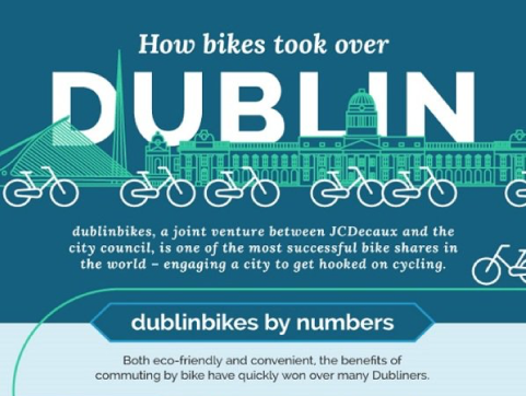 How Bikes Took Over Dublin